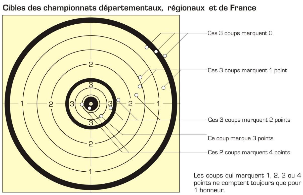 Beursault carte pour championnat de France